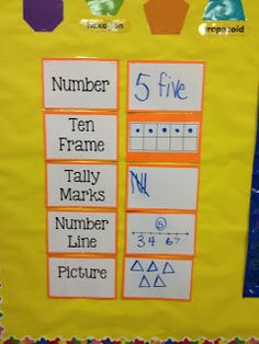 good idea for number recognition and mastery for the younger ones! they can see a number drawn out and understand quantity!