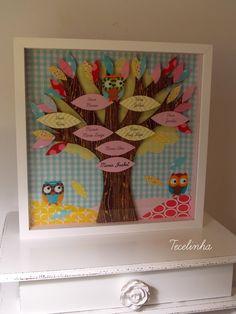 Quadro Maternidade - Árvore Genealógica