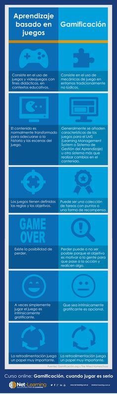 El juego como elemento de aprendizaje.