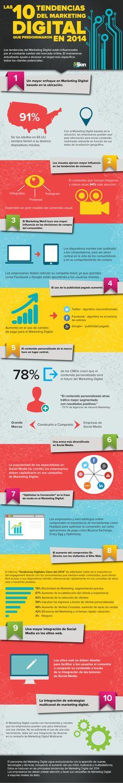 #Infografia 10 Tendencias estratégicas de #MarketingDigital en 2.014. #TAVnews