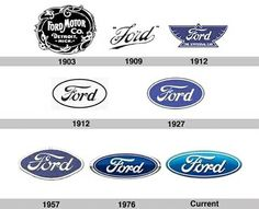 Evolution of Ford Logo over the years. The original logo is not even recognizable Brand Identity, Logo Branding, Wheel Logo, Then Vs Now, Ford, Over The Years, Evolution, Logo Design, Ad Campaigns