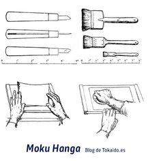I'd love to hear your thoughts! Moku Hanga el término para grabado japoneses en madera http://grabadojapones.blogspot.com/2017/08/moku-hanga.html?utm_campaign=crowdfire&utm_content=crowdfire&utm_medium=social&utm_source=pinterest