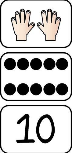 Diferentes formas de conteo 10