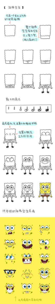 How to draw SpongeBob. Ju @ matrix grew from people