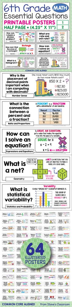 """Bring the sixth grade math common core essential questions to life with these easy to use printable posters. Every question is illustrated - and, in many cases, answered - with a kid-friendly illustration. The posters print two per page. Is your wall space limited? (Mine sure is.) You can use Adobe Reader's """"Multiple"""" printing feature to print the posters smaller and use them at tables or desks."""