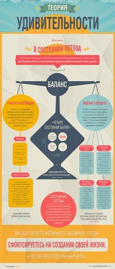 Теория удивительности, или Как быть счастливым в настоящем (инфографика)