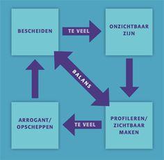 Afbeelding van http://www.roomtogrow.nl/media/28755/kernkwadrant_bescheiden_klein.jpg.