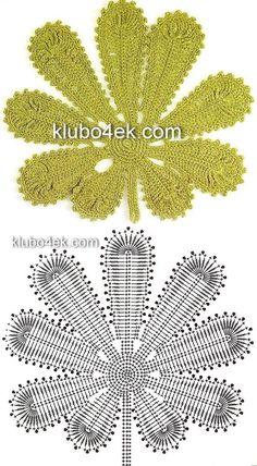 Lakásunkban az őszi hangulatot egy-egy jól elhelyezett kézimunkával is megteremthetjük. Az alábbi képeken látható különféle horgolt faleve...