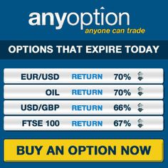 Masters Binary Options Trading Provide Guides, Strategies and Recommend Binary Option Brokers.