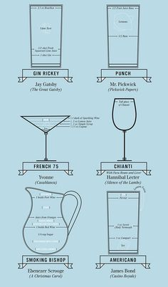 The Cocktail Chart of Film & Literature