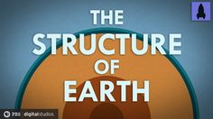 The Structure of Earth, in case you wanted to know.