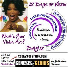 DAY 12 - Your Spiral of Success http://12daysofvision.com  #genesisofgenius #12DaysofVision