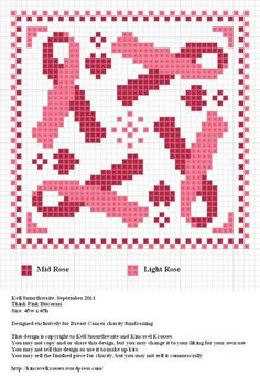 Breast cancer graph patterns