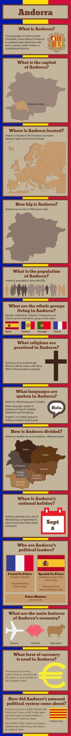 Infographic of Andorra Fast Facts Countries Around The World, Around The Worlds, Madrid, World Geography, The Beautiful Country, Historical Quotes, We Are The World, Yesterday And Today, Andorra