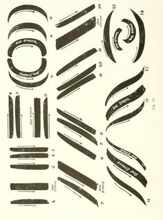 """Brush manipulation exercises from the public domain ebook, """"The art of show card writing; a modern treatise covering all branches of the art ... with one hundred and fifty-three illustrations and thirty-two lettering plates, comprising all the standard ancient and modern styles (1922)."""" Download in epub, kindle or PDF format here: https://archive.org/stream/artofshowcardwri00stro"""