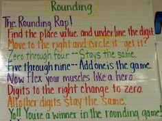 Rounding Rap...The Hanleys: 3rd Grade Math- Anchor Charts/Posters