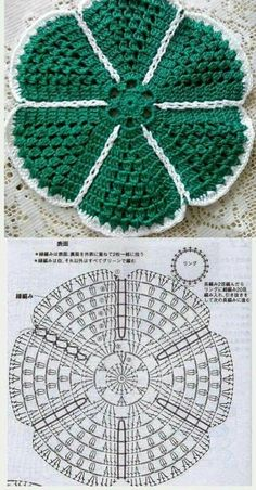 """The location where building and construction meets style, beaded crochet is the act of using beads to decorate crocheted products. """"Crochet"""" is derived fro Crochet Potholder Patterns, Crochet Dishcloths, Crochet Flower Patterns, Crochet Diagram, Doily Patterns, Crochet Chart, Crochet Squares, Bead Crochet, Crochet Motif"""