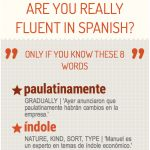 Infographic: Are You Really Fluent in Spanish?