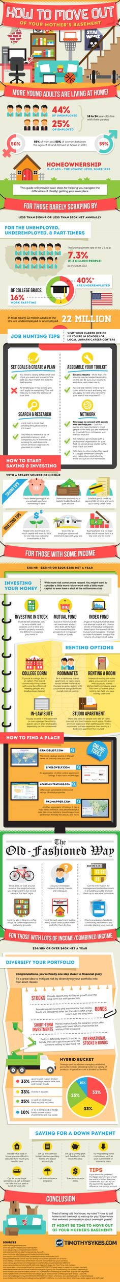 Tips for saving up for your own home (not just for people trying to move out of their parents' house)