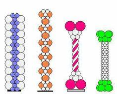 Balloon Crafts, Birthday Balloon Decorations, Balloon Columns, The Balloon, Balloon Arrangements, Luau, Boy Birthday, Balloons, Sewing