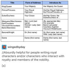 I don't usually write about royalty but hope this helps anyone who does