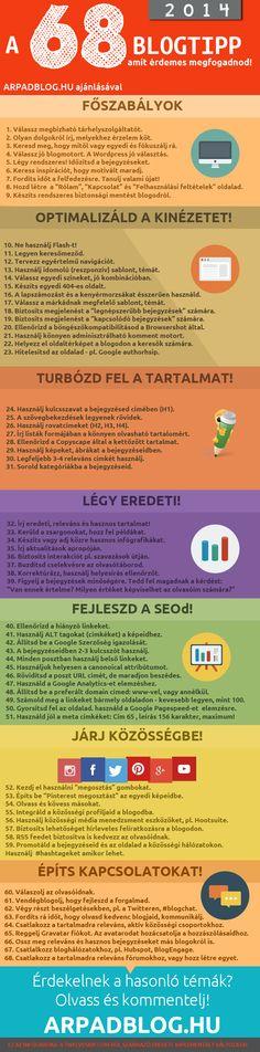 Blog tippek infógrafika Blog tipps infographic