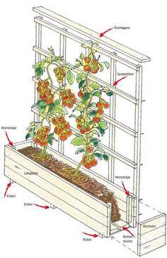 åpent hus: Blomsterkasser /wooden crates for the yard Backyard Retreat, Backyard Landscaping, Diy Terrasse, Garden Deco, Garden Trellis, Flowers Nature, Lawn And Garden, Container Gardening, Urban Gardening