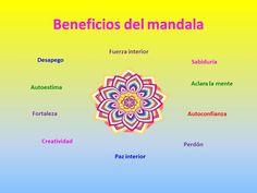 ❥ Mandalas☮ La palabra mandala proviene del sánscrito, y significa Círculo Sagrado. Es un símbolo de #Sanación, Totalidad, #Unión, Integración, el Absolutoღ. Se hacen con las manos, ya sea con flores, tejidos, dibujándolos para después pintarlos, con arenas de colores etc.. de esa manera sanamos nuestra mente y emociones.