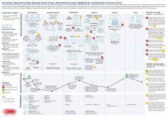 consumer journey map - Google 搜尋