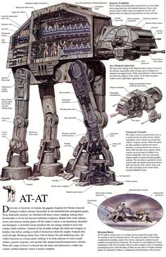 The At-At armored transport walkers were first introduced to Star Wars fans in the flick The Empire Strikes Back. These Imperial war machines gave the