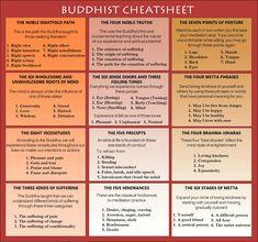 12 laws of karma buddhism - Google Search