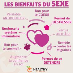 Wellness of sexual health French Language Lessons, Physical Development, Quote Citation, Anti Stress, Positive Affirmations, Daily Quotes, Encouragement, Positivity, Messages