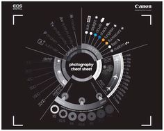 Canon Photography Cheat Sheet - Best Cheat Sheets (i'm a Nikon, but still REALLY helpful XD) Photography Settings, Dslr Photography Tips, Photography Cheat Sheets, Photography Challenge, Photography Lessons, Photography Tutorials, Digital Photography, Photography Journal, Photography Lighting