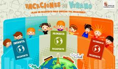 AYUDA PARA MAESTROS: Juegos y aventuras interactivas para el verano