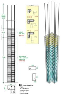 Reinforcement in typical columns|www.BuildingHow.com