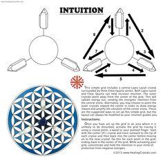Grid Kit - Intuition Grid Kit w/Lapis Lazuli (7pcs.)- Clear Quartz - Healing Crystals