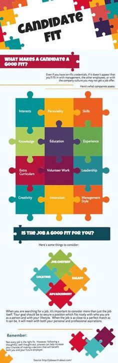 Sarah Haslip  | Career Coach | Talent Magnet | Resume Expert | Employment Specialist | LinkedIn