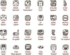 The Aztec spoke a language called Nahuatl