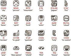 The Aztec spoke a language called Nahuatl