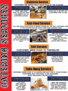 Catering services                                                                                                                                                     More