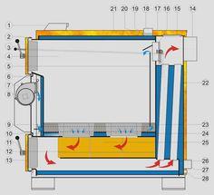 80 KW Cutaway.jpg (600×548)