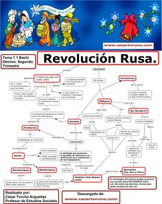 World History, Art History, Russian Humor, Political Ideology, Mystery Of History, Study Tips, Infographic, The Past, Teacher