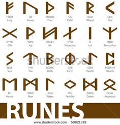 Set ancient runes vector illustration icons symbols by Alvaro Cabrera Jimenez, via ShutterStock Viking Tattoo Symbol, Norse Tattoo, Symbol Tattoos, New Tattoos, Tatoos, Irish Symbols, Viking Symbols, Wiccan Symbols, Pagan