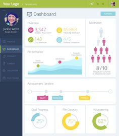 Dashboard interface designed by Jackie White. Connect with them on Dribbble; the global community for designers and creative professionals. Dashboard Examples, Data Dashboard, Dashboard Design, Financial Dashboard, Dashboard Interface, User Interface Design, Visualisation, Data Visualization, Information Visualization