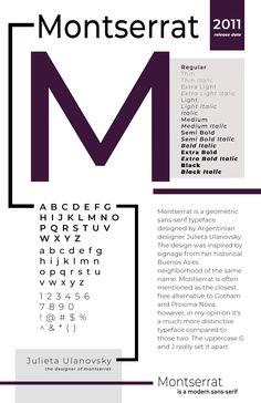 Montserrat Typography Poster Sans Serif Typeface, Bold Italic, Type Posters, Typography Poster, Bauhaus, Mood Boards, App, Sports, Design