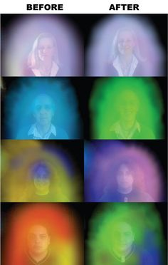 Scientific research about auras Reiki, Fotografia Kirlian, Kirlian Photography, Aura Reading, Mind Unleashed, Les Chakras, Aura Colors, Mudras, Holistic Healing