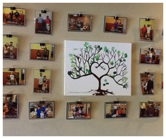 let the children play: Be Reggio Inspired: Documentation and Display Family Tree Display. A family tree in the middle, and family pictures displayed around it. I like the use of the clips!