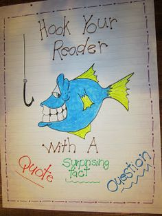 "Dragon's Den Curriculum: Hook Your Reader! Great anchor chart for the three most used ""hooks"" when writing!"