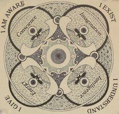 I give, I am aware, I exist, I understand.