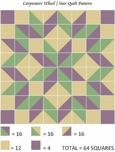 Easy set up for Carpenters Wheel/Star quilt pattern